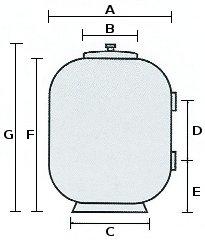 dimesioni filtro a sabbia per piscina artic kripsol